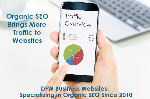 DFW Business Websites - Organic SEO Search Engine Optimization Dallas-Fort Worth
